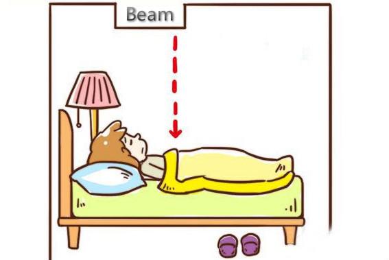 Greda iznad kreveta